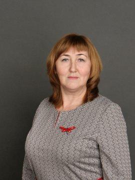 Кайль Ирина Карловна