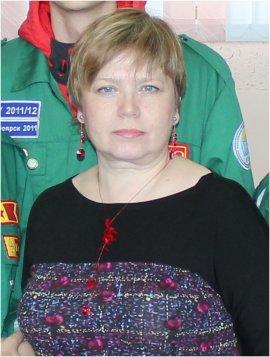 Силина Ирина Ивановна